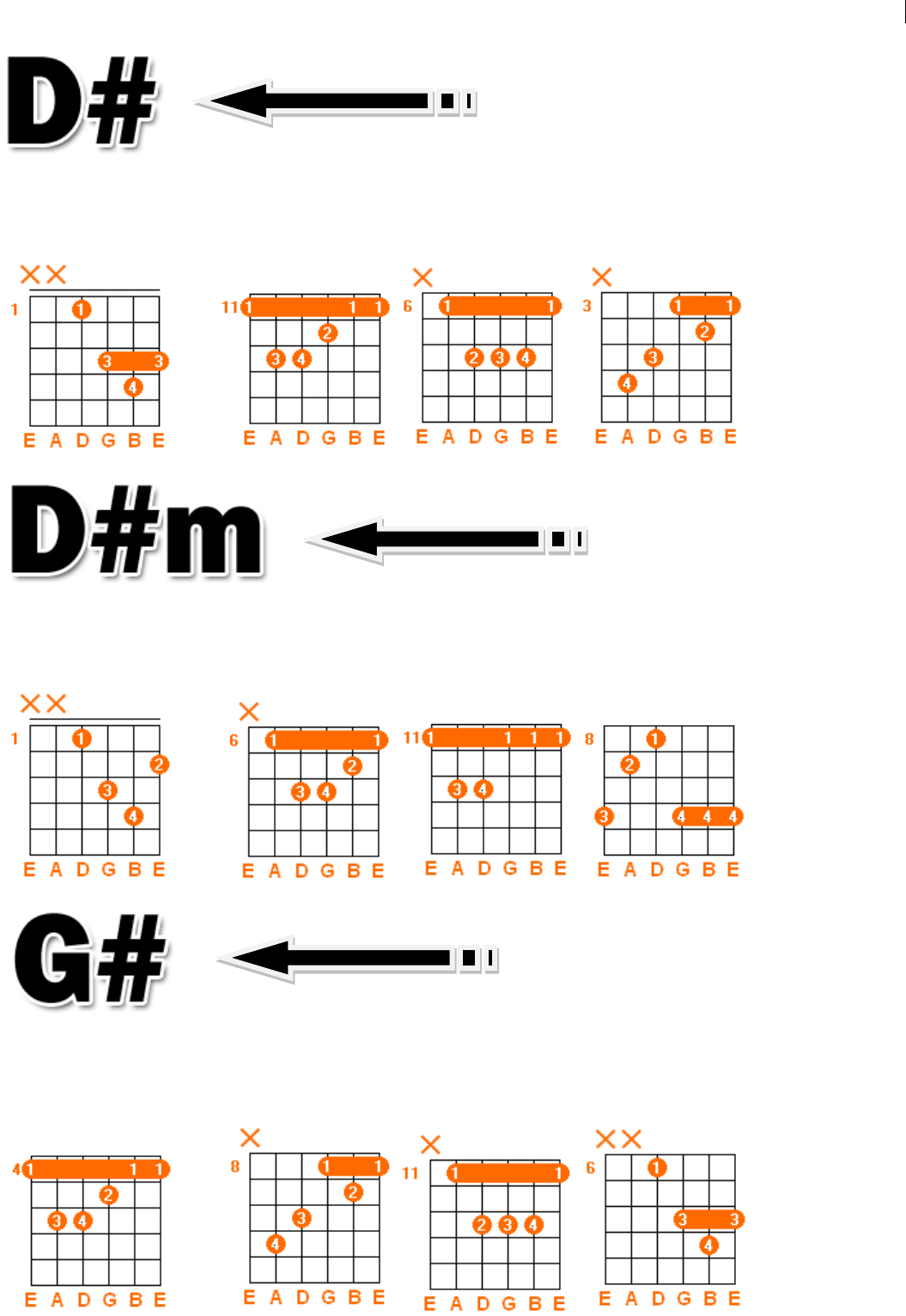 download bass guitar chords chart for beginner example for free