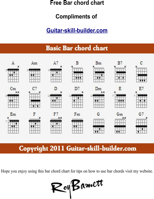 Guitar Chords Notes