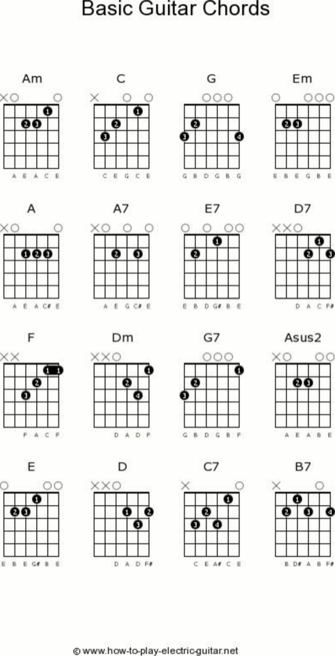 picture regarding Printable Blank Guitar Chord Chart named Down load Blank Guitar Chord Charts for Free of charge - FormTemplate