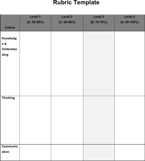 Blank Rubric Assessment Eval Report