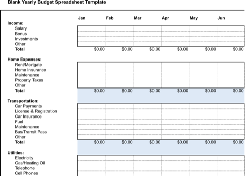 Download Yearly Budget Templates For Free Formtemplate