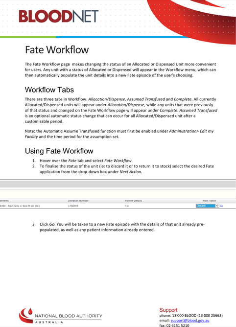 Bloodnet Fate Workflow Template