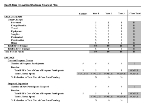 Financial Plan Template 2