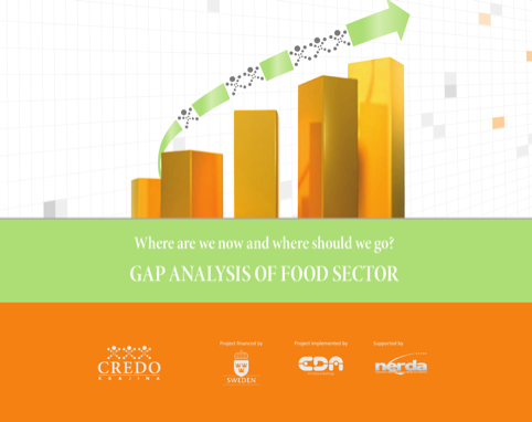 Gap Analysis Of Food Product Sector
