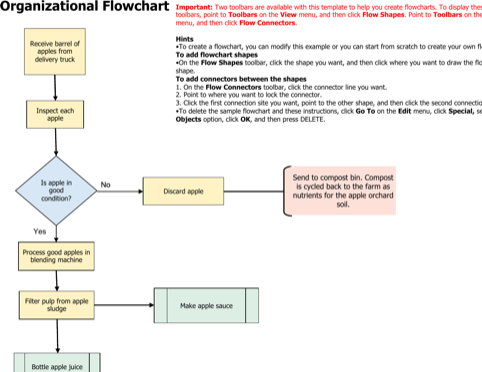 Organizational Flow Chart Template Excel