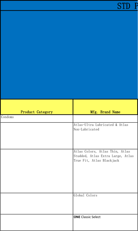 Product Feature List Template