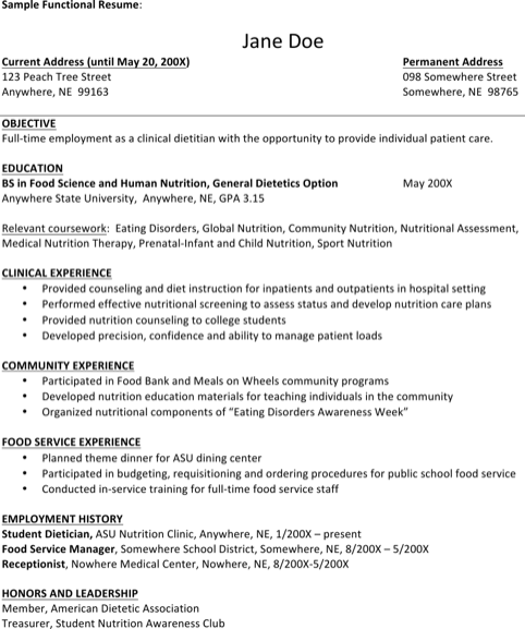 download dietitian resume templates for free