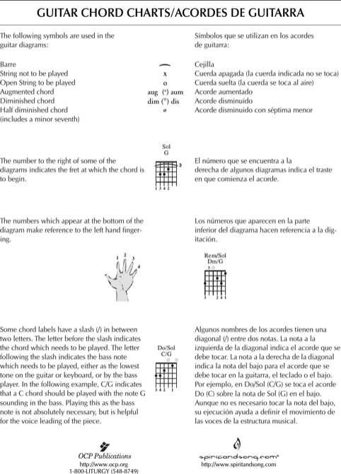 Sample Guitar Chord Chart Template