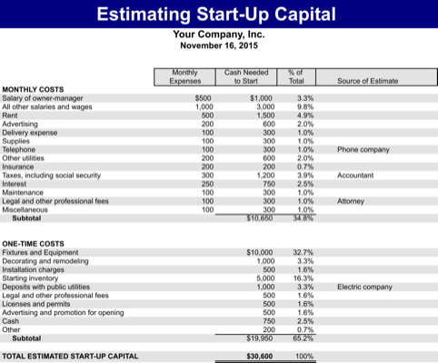 Download estimate template for free formtemplate for Start up capital template