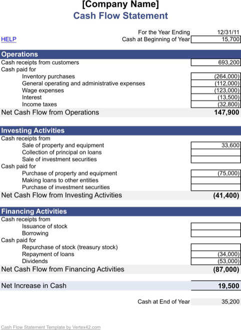 Statement of Cash Flows Excel