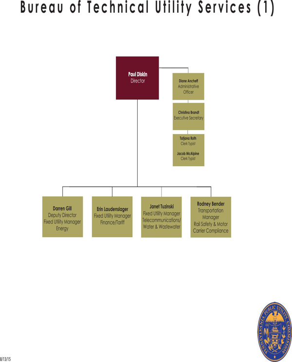 Jardine Matheson Organizational Chart: Download Company Structure Template For Free