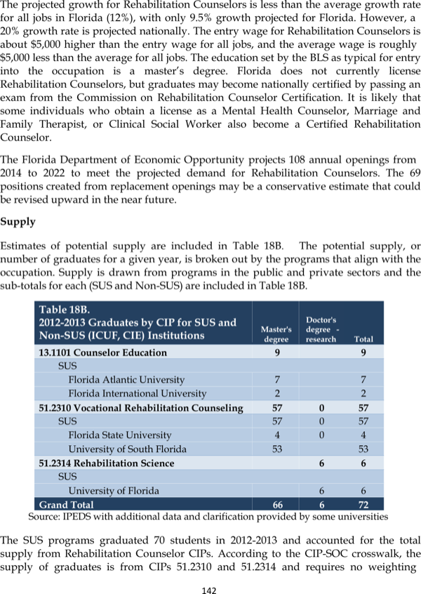 download health care gap analysis report for free