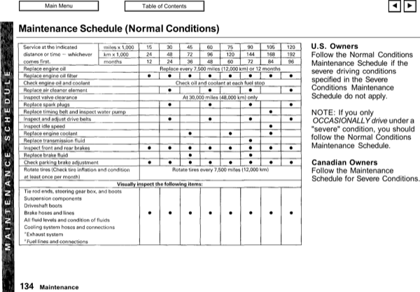 Comprehensive image for car maintenance schedule printable