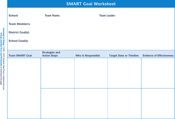 download smart goals worksheet template for free